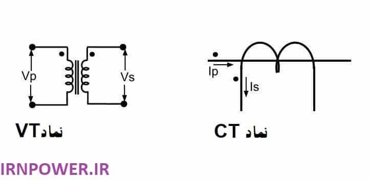 نماد ترانس جریان و ولتاژ