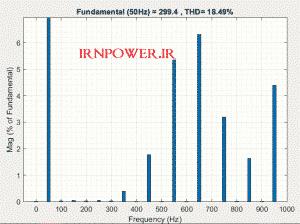 تحلیل fft ولتاژ خروجی با pwm2