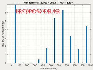 تحلیل fft ولتاژ خروجی با pwm3