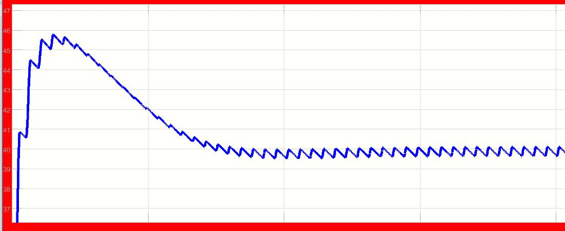 ولتاژ خروجی در حالت قرار دادن ولتاژ مرجع برابر با 40 ولت